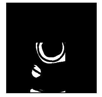 Image result for golden circle